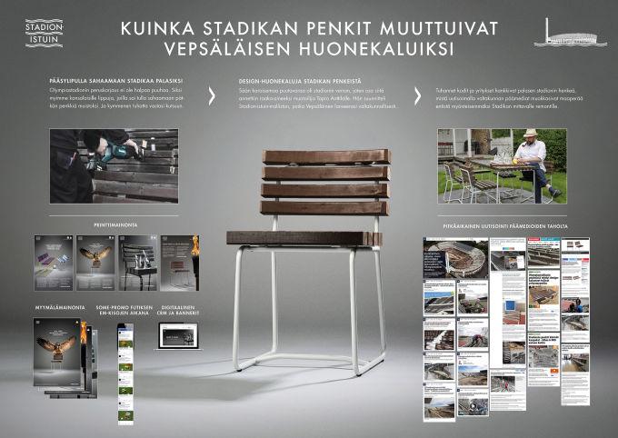 Stadion-istuin-lanseeraus